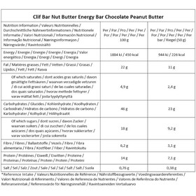 CLIF Bar Nut Butter Energy Bar Box 12 x 50g Chocolate Peanut Butter